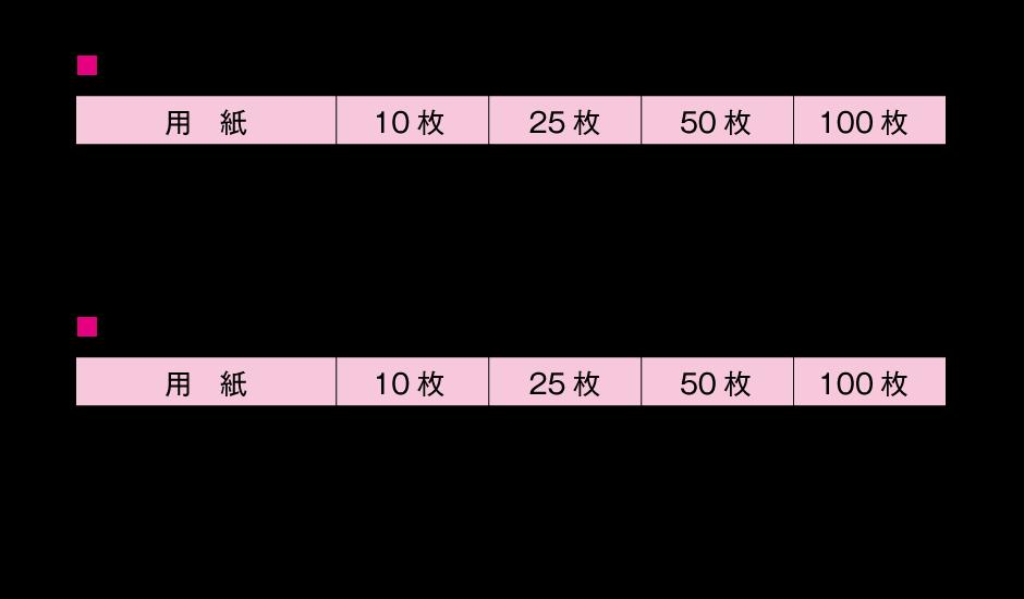 スワロフスキー名刺の価格表